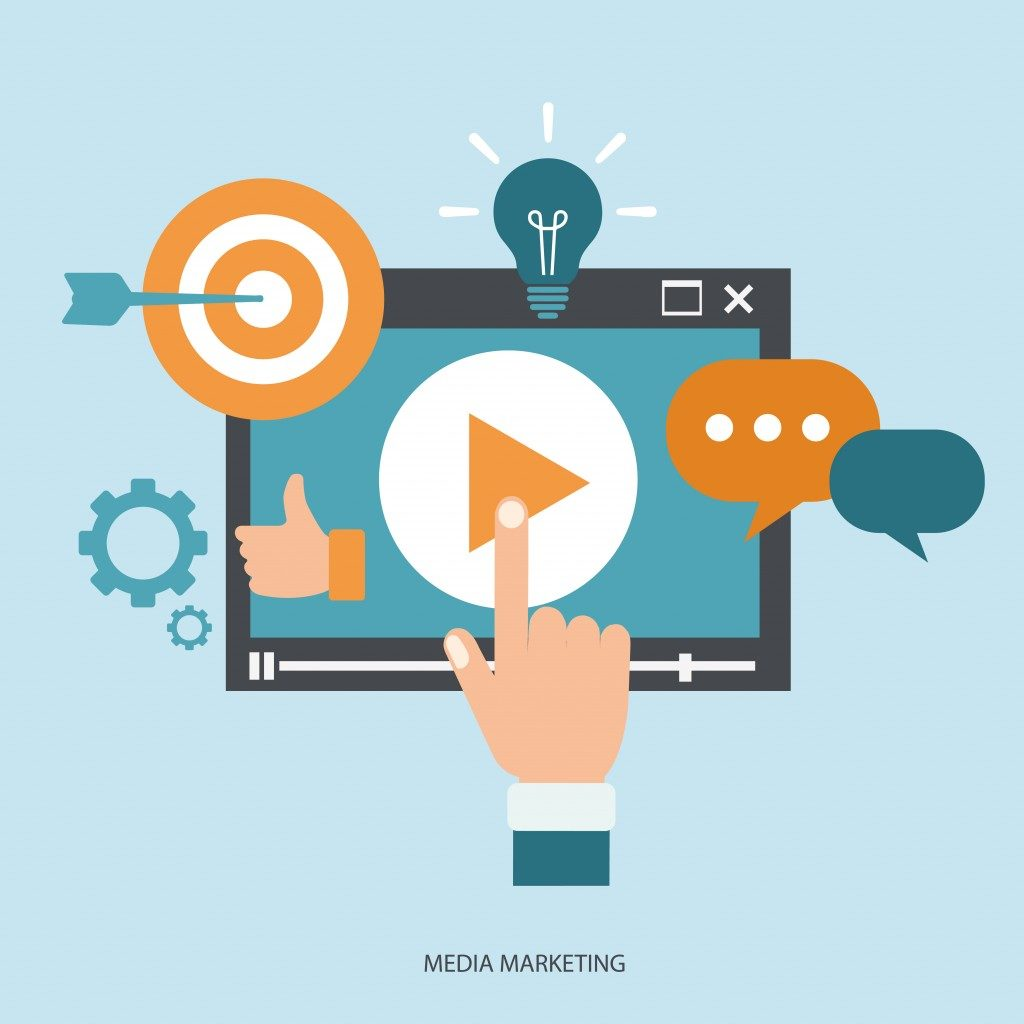 Multi Media Marketing